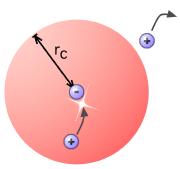 Langevin recombinaton basics.png