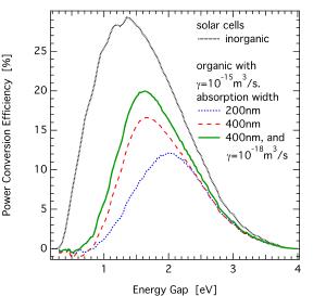 opv-efficiency-estimate.png