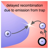 Recombination free trapped only after emission